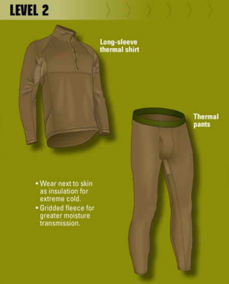 This is how Special Operations Forces layer clothes for 40°F to -50°F