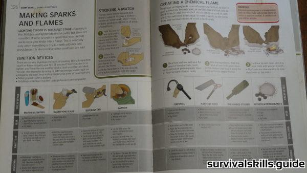 survival books fire
