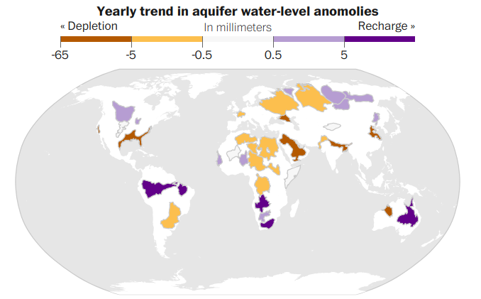 Responding to collapse resilience adaptation water scarcity